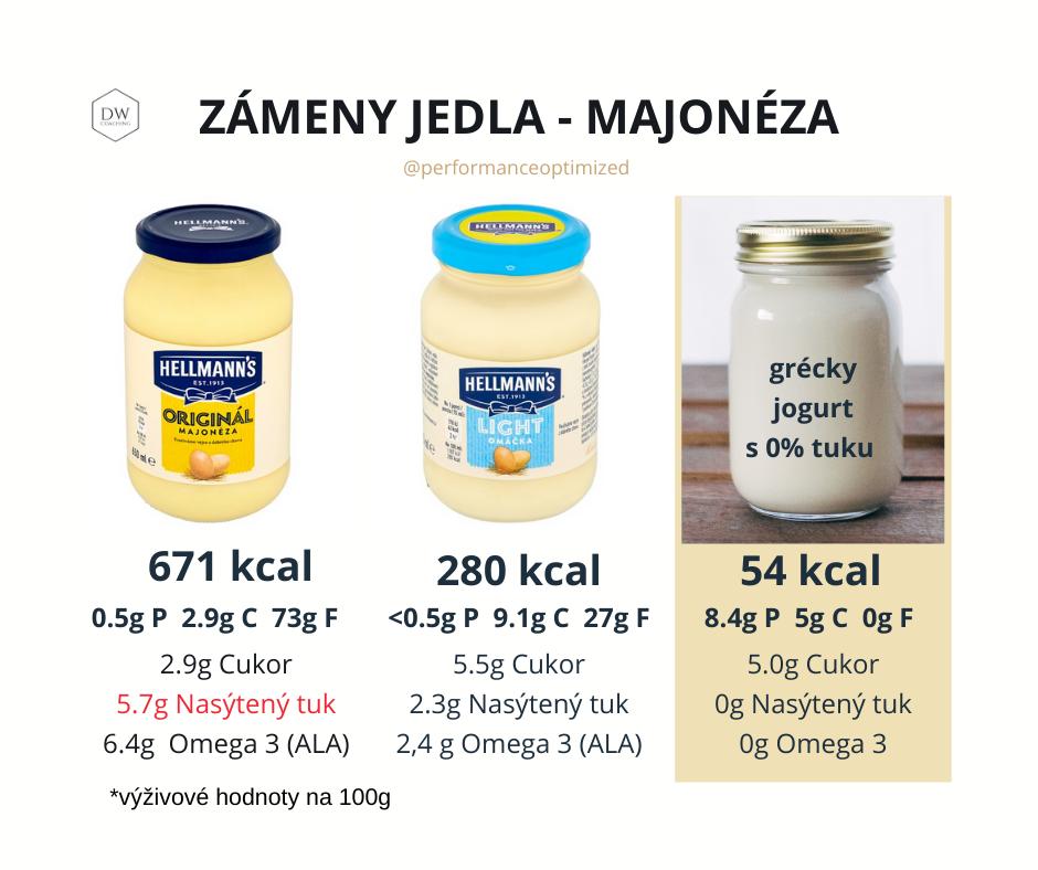 porovnanie majonez